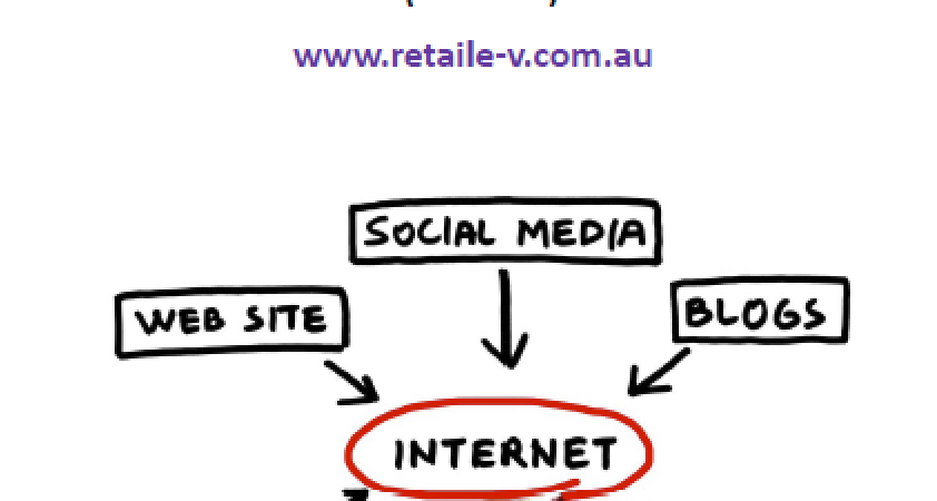 Digital Marketing How To Guide (1)